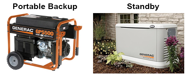 Photo: Generac Portable Backup Generator (left) and a Generac Standby Generator (right)